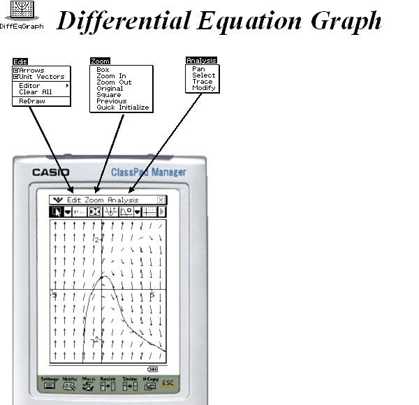 classpad differential equation graph